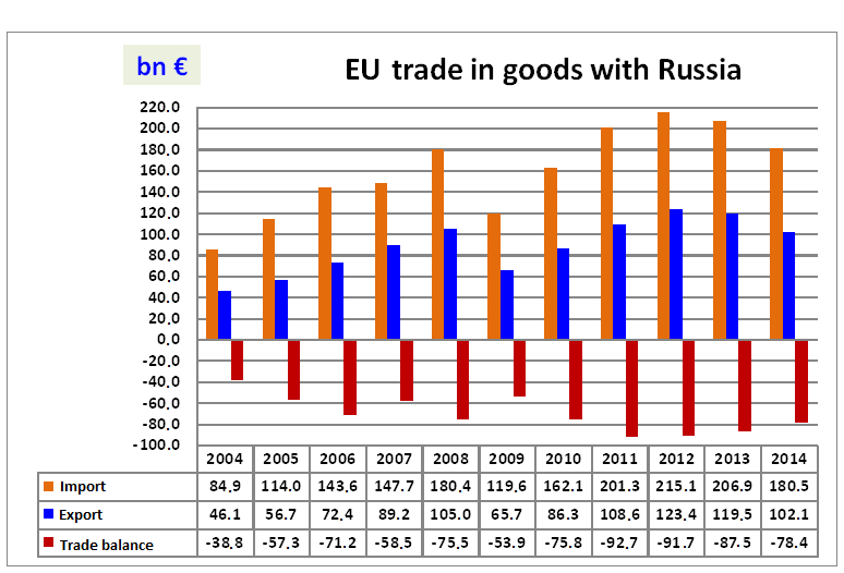 us and eu trade relationship