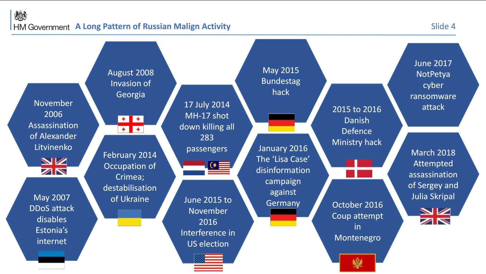 Image for Venemaa luurest ja usutavast eitusest