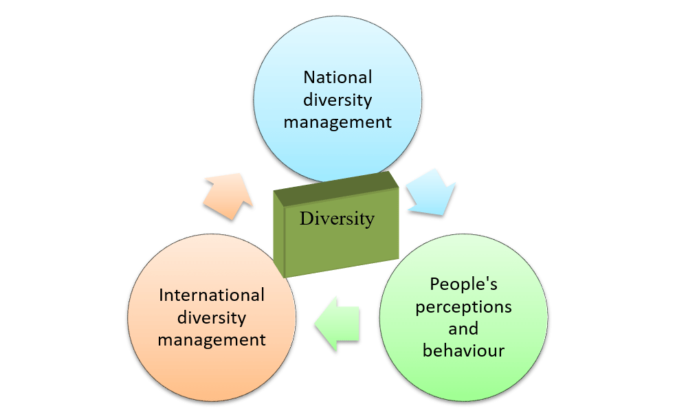 "Image for ""Circles"" of minority protection"
