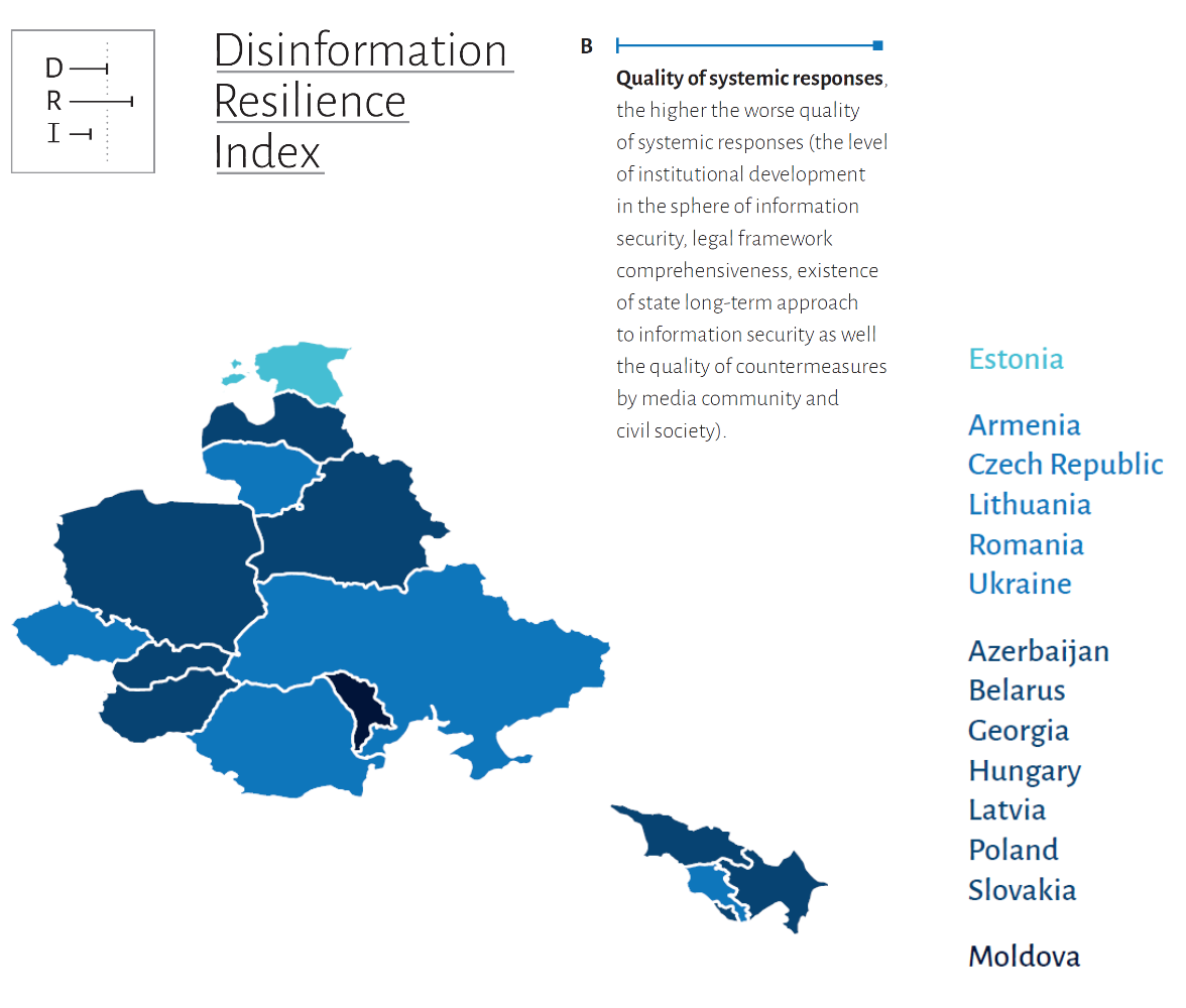 Image for ICDS contributed to calculating of Disinformation Resilience Index