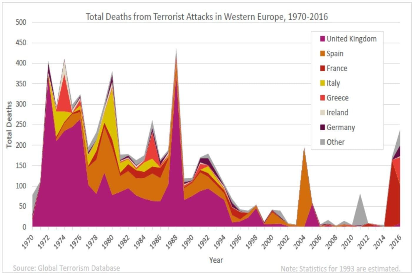 Image for Veel kord terrorismist
